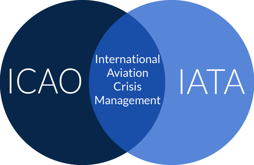 Standards – ICAO and IATA are they in unison?